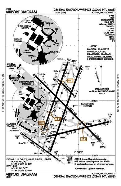 File Diagram Bos Airport Pdf