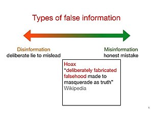 Disinformation - Graphic showing differences between disinformation, misinformation, and hoax