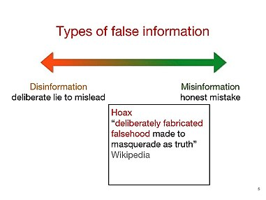 types of mis and diinformation