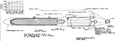 A cutaway diagram of a Disney bomb