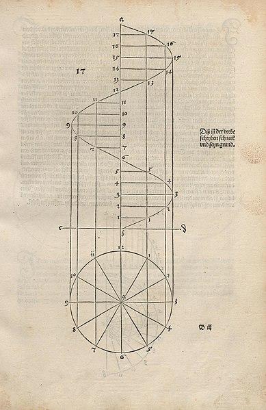 Aus Unterweysung der Messung von Albrecht Dürer