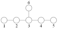 Dynkin diagram E6.png