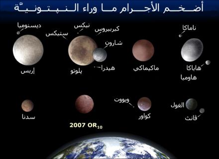 تعريف الكوكب Wikiwand