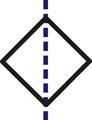 Esfericón corte cuadrado eje rotación VV.png
