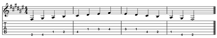 F sharp major scale one octave (open position).png