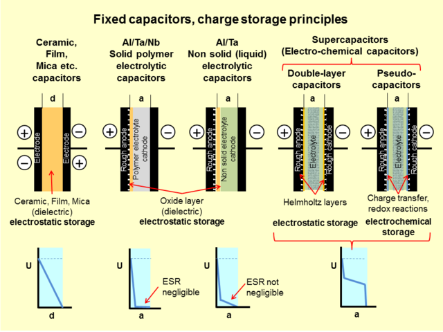 an analysis and history of super conductivity He called this effect superconductivity as the mercury showed perfect conductivity  he later discovered that lead superconducts at 7k (-2662°c) and since.