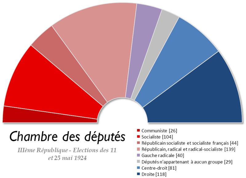 Fichier:France Chambre des deputes 1924.png