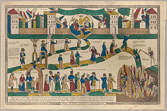"Eternity - This folk-art allegorical map titled ""The 3 Roads to Eternity"" is based on Matthew 7:13-14 Bible Gateway by the woodcutter Georgin François in 1825."