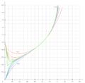 Graphe de x^^x.png
