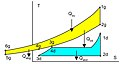 GuD T-S-Diagramm.jpg