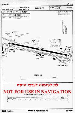 תרשים שדה התעופה הרצליה[1]