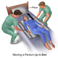 Home Care Transfer Moving In Bed.png