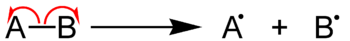 Homolysis (Chemistry).png