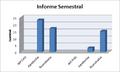 Inf semestral Link 2013.png
