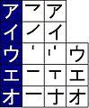 Japanese Katakana Vowels Stroke.jpg