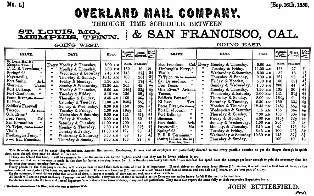 Butterfield Overland Mail - Wikipedia