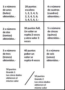 Cacho Alalay Wikipedia La Enciclopedia Libre