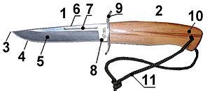 Заточка инструмента в Краснодаре 8 (918) 275-4-275