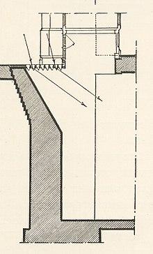 Grille De Soupirail De Cave soupirail — wikipédia
