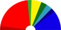 Landstinget Blekinge Mandatfördelning 2010-2014.png