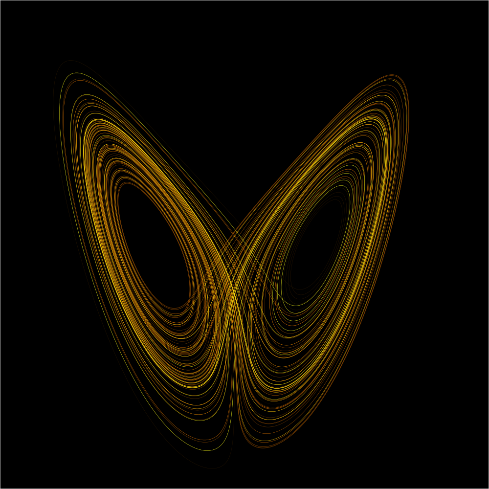 http://upload.wikimedia.org/wikipedia/commons/thumb/5/5b/Lorenz_attractor_yb.svg/1000px-Lorenz_attractor_yb.svg.png