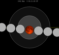 Lunar eclipse chart close-1942Mar03.png