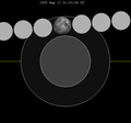 Lunar eclipse chart close-1959Sep17.png