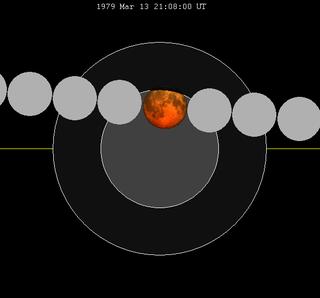 Solar Eclipse Of November 13 2012 Wikipedia The Free Encyclopedia 2015 ...