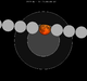 Lunar eclipse chart close-1979Mar13.png