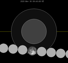 Lunar eclipse chart close-2020Nov30.png