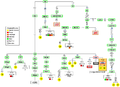 Maximum parsimony tree of the Spanish Romani mitogenomes.png