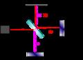 Michelsoni interferomeetri skeem.png