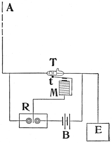 NSRW Telegraphy, Wireless - receiver.png