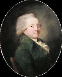 The History of Feminism: Marie-Jean-Antoine-Nicolas de Caritat, Marquis de Condorcet
