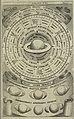 Oculus artificialis teledioptricus, sive, Telescopium - ex abditis rerum naturalium and artificialium principiis protractum novâ methodo, eâque solidâ explicatum ac comprimis è triplici fundamento (14781898912).jpg