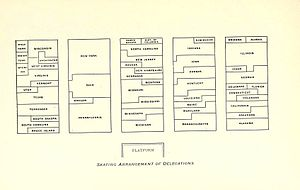 1896 Democratic National Convention - Seating arrangement for delegates at the convention