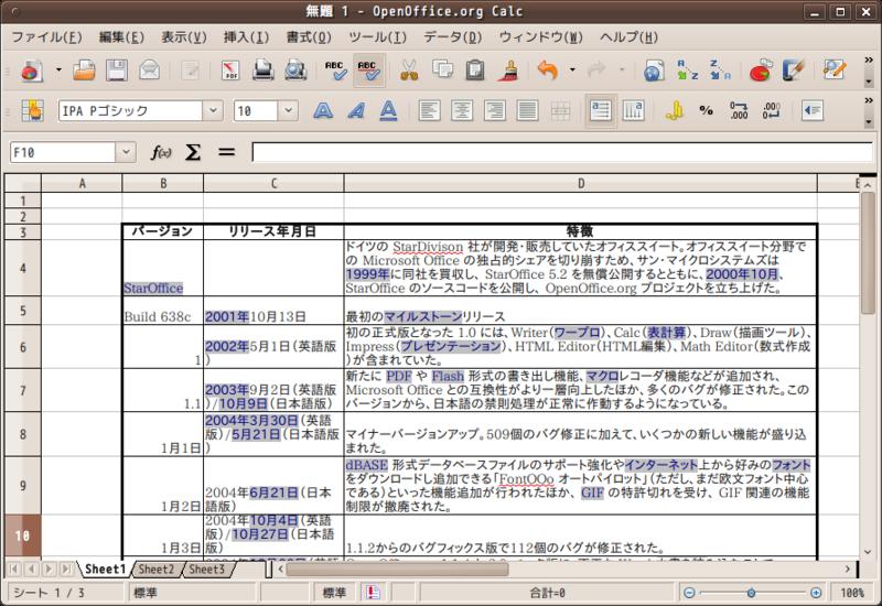 openoffice 3.4. File:OpenOffice.org