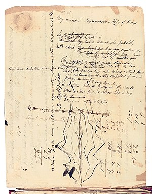 Ozymandias - 1817 draft by Percy Bysshe Shelley, Bodleian Library