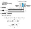 Pitot tube with Bernoullis law german.png