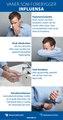 Plakat om vaner som forebygger influensa.pdf