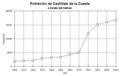 Población de Castilleja de la Cuesta.png