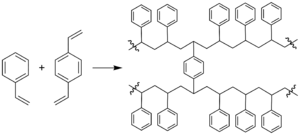 Peptide synthesis - Polystyrene cross-linked with divinylbenzene. This is the most common solid support used in SPPS, and was the support pioneered by R. Bruce Merrifield.