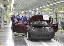 Automotive Industry In Russia Wikipedia