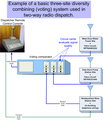 Process of electronic Voting.png