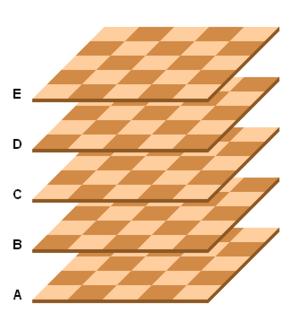 Three-dimensional chess - Raumschach 5×5×5 gamespace