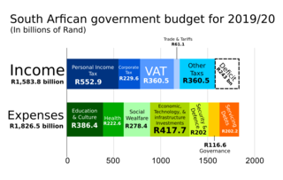 Taxation in South Africa Explanation of tax in South Africa with applicable tables