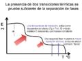 SMP transiciones.png