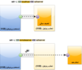 SSH Tunnel (remote)-ar.png