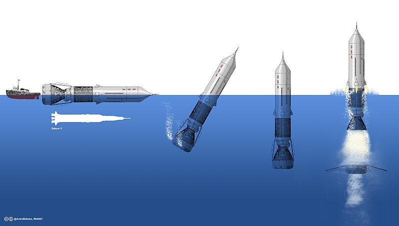 Principle of the Sea Dragon rocket