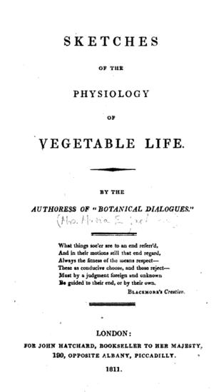 Maria Elizabetha Jacson - Title Page, Sketches 1811